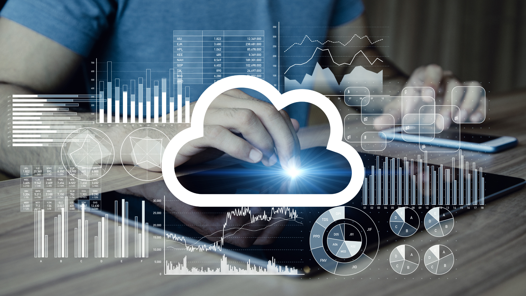 6 Reasons Why You Should Future-Proof Your Cemetery Using The Cloud